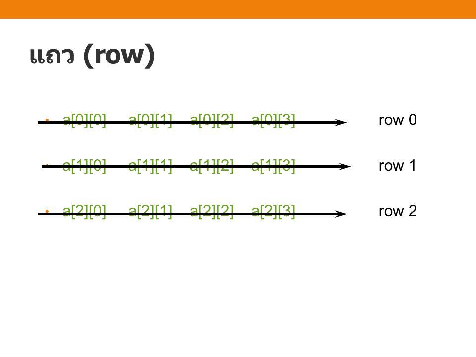 แถว (row) a[0][0] a[0][1] a[0][2] a[0][3] row 0